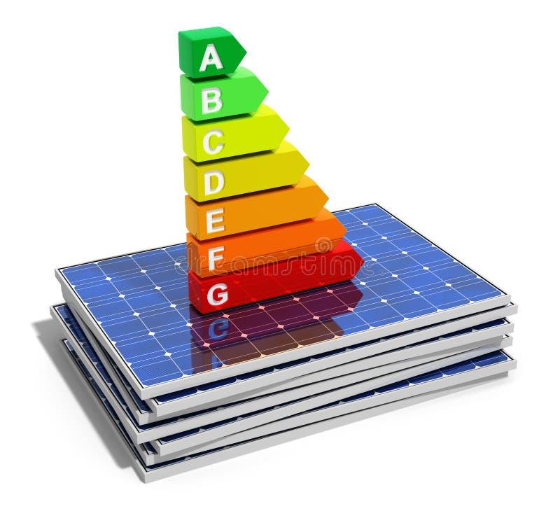 Έννοια ενεργειακής αποδοτικότητας απεικόνιση αποθεμάτων