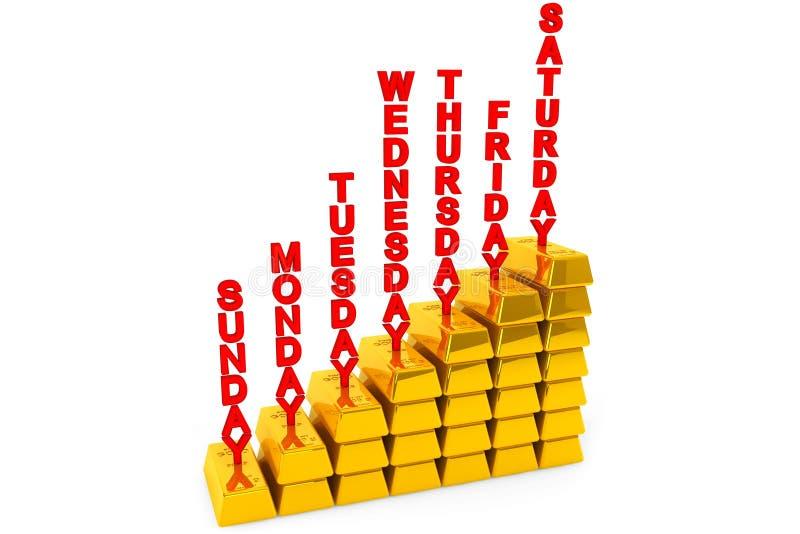 Έννοια επένδυσης. Στοίβα των χρυσών ράβδων με τα έτη διανυσματική απεικόνιση