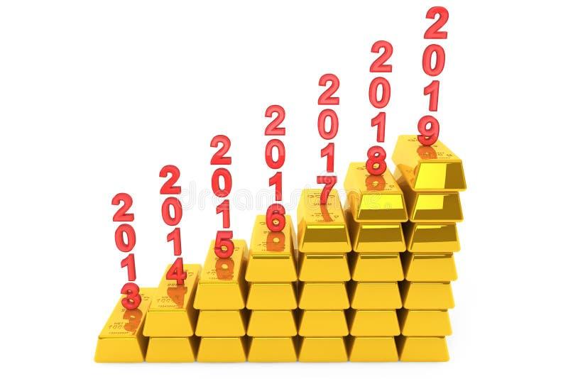 Έννοια επένδυσης. Στοίβα των χρυσών ράβδων με τα έτη απεικόνιση αποθεμάτων