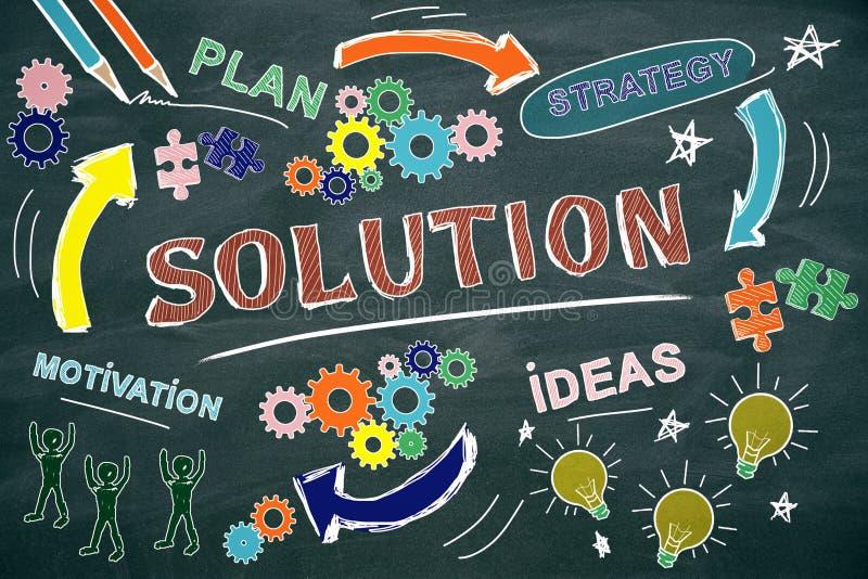 Έννοια επιτυχίας, λύσης και μάρκετινγκ με το δημιουργικό συρμένο χέρι πίνακα επιχειρησιακών σκίτσων ob απεικόνιση αποθεμάτων
