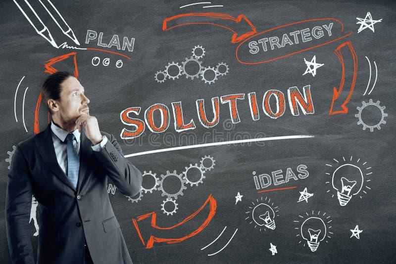 Έννοια επιτυχίας, χρηματοδότησης και λύσης στοκ εικόνες με δικαίωμα ελεύθερης χρήσης