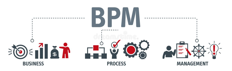 Έννοια επιχειρησιακής διαχείρισης διαδικασιών εμβλημάτων ελεύθερη απεικόνιση δικαιώματος
