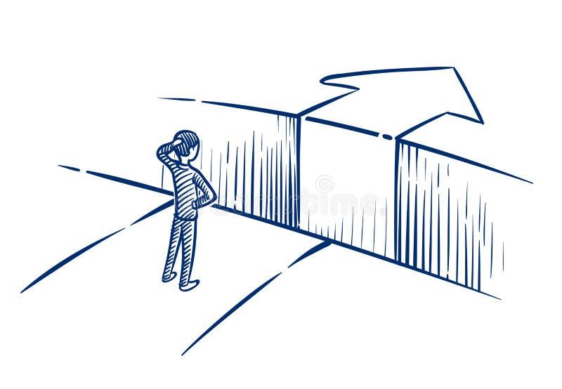 Έννοια επιχειρησιακής πρόκλησης Ο επιχειρηματίας υπερνικά το χάσμα εμποδίων στον τρόπο στην επιτυχία Συρμένη χέρι διανυσματική απ διανυσματική απεικόνιση