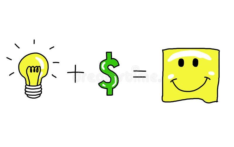Έννοια ευτυχίας διανυσματική απεικόνιση
