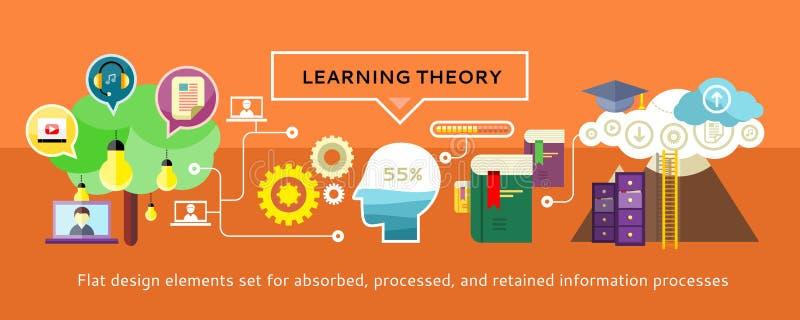 Έννοια θεωρίας εκμάθησης ελεύθερη απεικόνιση δικαιώματος