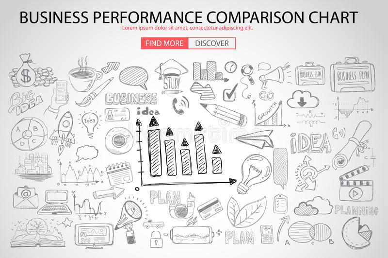 Έννοια διαγραμμάτων σύγκρισης επιχειρησιακής απόδοσης με το ύφος σχεδίου Doodle ελεύθερη απεικόνιση δικαιώματος