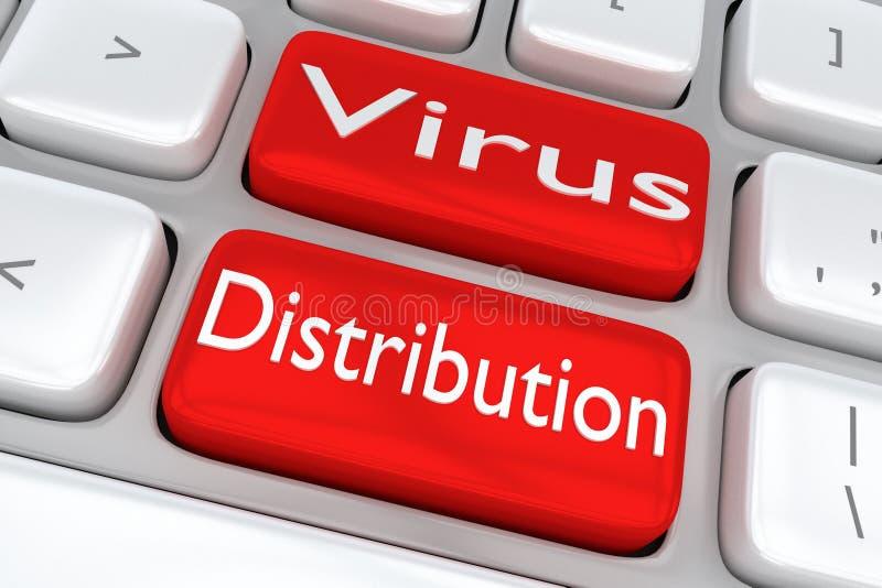 Έννοια διανομής ιών ελεύθερη απεικόνιση δικαιώματος