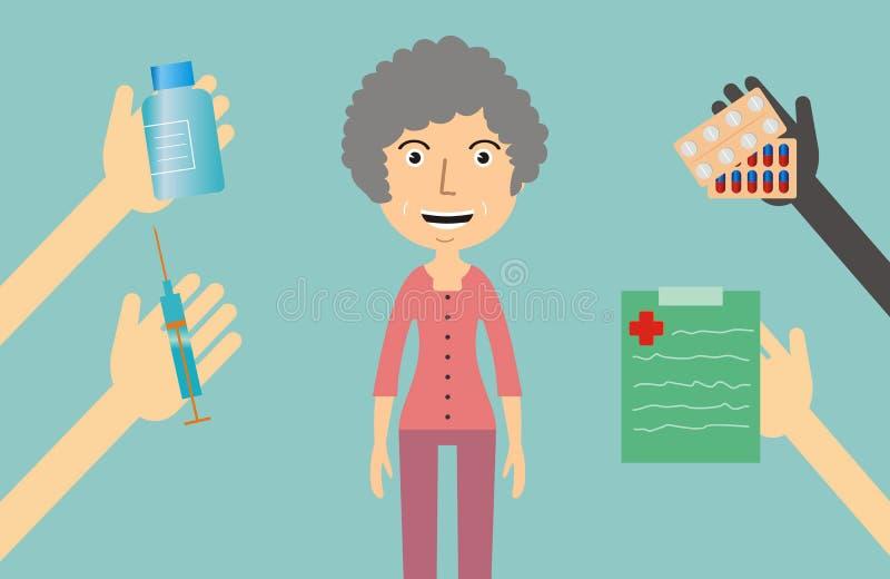 Έννοια ιατρικής - μια γυναίκα λαμβάνει το φάρμακο απεικόνιση αποθεμάτων