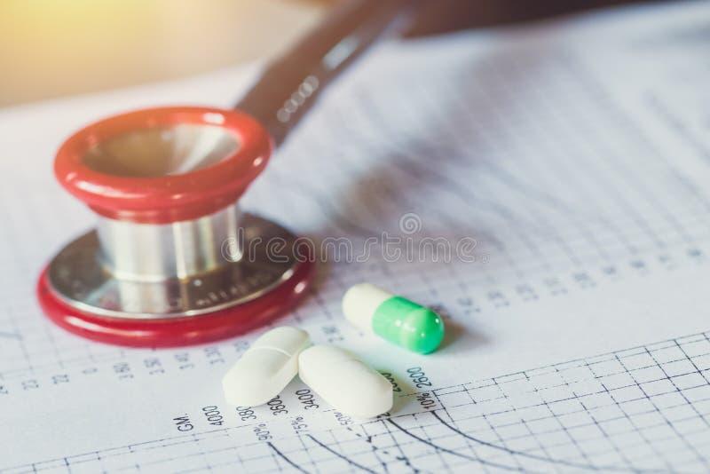 Έννοια ιατρικής περίθαλψης ιατρική ανάλυση διαγνώσεων συνέχειας διαγραμμάτων υπομονετική στοκ εικόνα