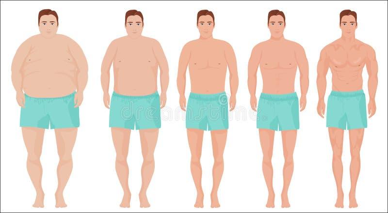 Έννοια διατροφής ατόμων Σκηνική πρόοδος αδυνατίσματος ατόμων Αρσενικό πριν και μετά από μια διατροφή διανυσματική απεικόνιση