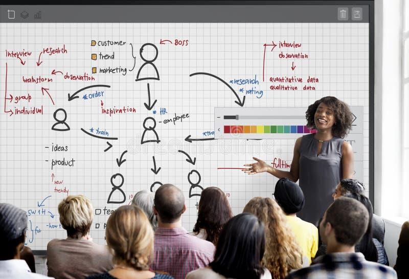 Έννοια διοικητικού προγραμματισμού διαγραμμάτων οργάνωσης στοκ εικόνες