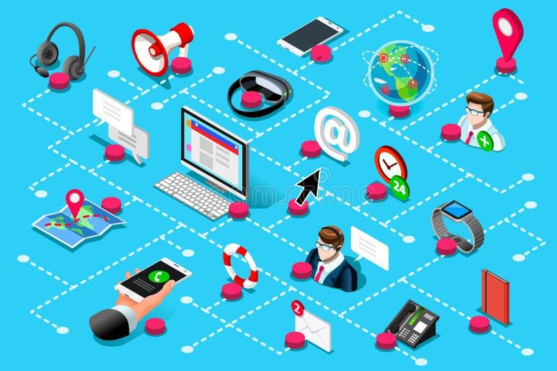 Έννοια κεντρικής ψηφιακή κλήσης βοήθειας ελεύθερη απεικόνιση δικαιώματος