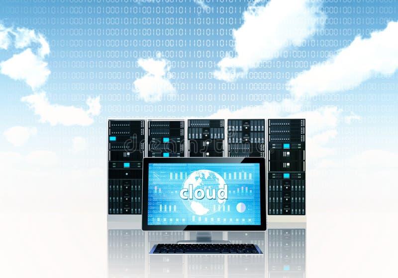 Έννοια κεντρικών υπολογιστών σύννεφων διανυσματική απεικόνιση