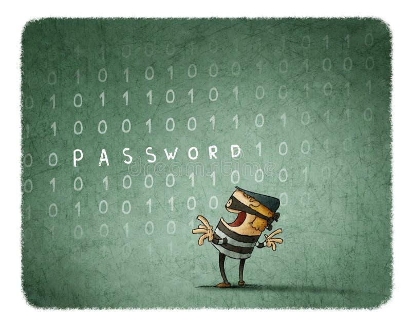 Έννοια κλοπής Διαδικτύου απεικόνιση αποθεμάτων