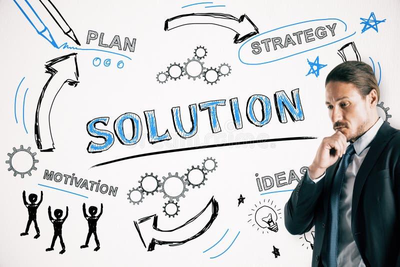 Έννοια λύσης, χρηματοδότησης και μάρκετινγκ στοκ φωτογραφία με δικαίωμα ελεύθερης χρήσης