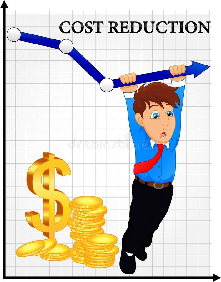 Έννοια μείωσης του κόστους Κόστος κάτω Ο επιχειρηματίας με το χέρι του χαμηλώνει το βέλος της γραφικής παράστασης απεικόνιση αποθεμάτων