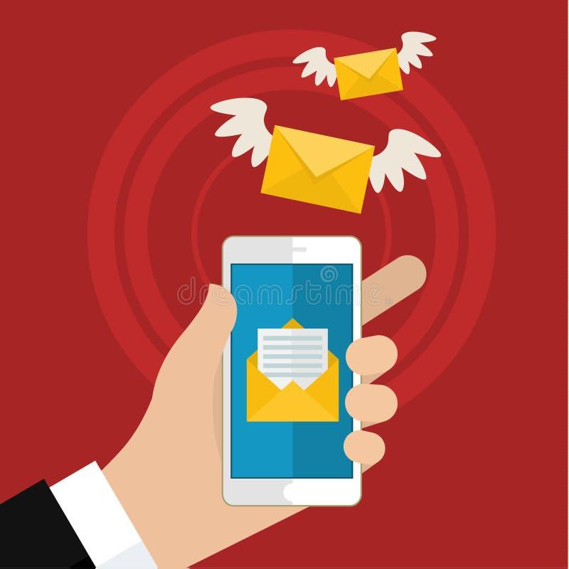 Download Έννοια μηνύματος διανυσματική απεικόνιση. εικονογραφία από σχέδιο - 62712870