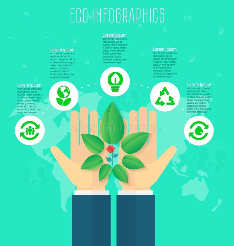 Έννοια οικολογίας, infographic πρότυπο Εκτός από τον κόσμο, χέρια που κρατά τα πράσινα φύλλα και το λουλούδι, καθορισμένα εικονίδ ελεύθερη απεικόνιση δικαιώματος