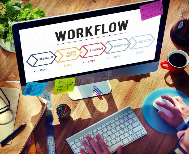 Έννοια ροής της δουλειάς διαδικασιών σχεδίων λειτουργίας δράσης στοκ εικόνα