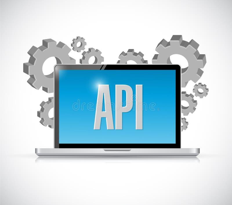 Έννοια σημαδιών υπολογιστών τεχνολογίας API απεικόνιση αποθεμάτων