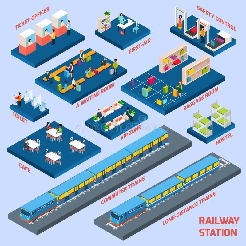 Έννοια σιδηροδρομικών σταθμών ελεύθερη απεικόνιση δικαιώματος