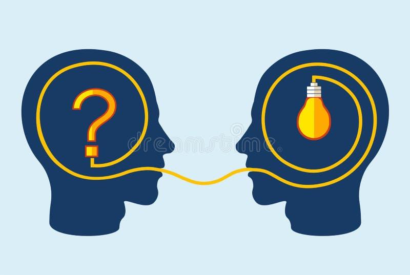 Έννοια σκέψης και επίλυσης προβλήματος διανυσματική απεικόνιση
