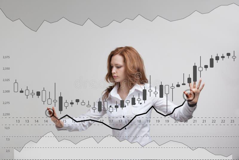 Έννοια στοιχείων χρηματοδότησης Γυναίκα που εργάζεται με Analytics Πληροφορίες γραφικών παραστάσεων διαγραμμάτων με τα ιαπωνικά κ στοκ φωτογραφίες