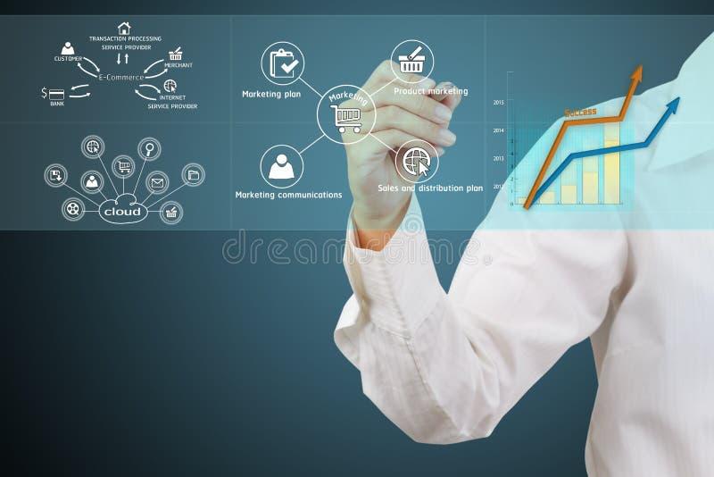 Έννοια στρατηγικής γραψίματος επιχειρηματιών στην εικονική οθόνη στοκ εικόνες