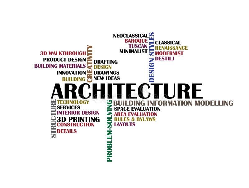 Έννοια σύννεφων λέξης αρχιτεκτονικής διανυσματική απεικόνιση