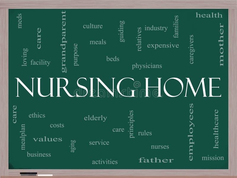 Έννοια σύννεφων του Word ιδιωτικών κλινικών σε έναν πίνακα απεικόνιση αποθεμάτων