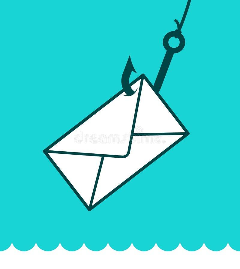 Έννοια ταχυδρομείου Phishing με το φάκελο στο γάντζο διανυσματική απεικόνιση