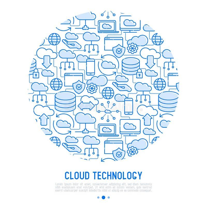 Έννοια τεχνολογίας υπολογισμού σύννεφων στον κύκλο ελεύθερη απεικόνιση δικαιώματος