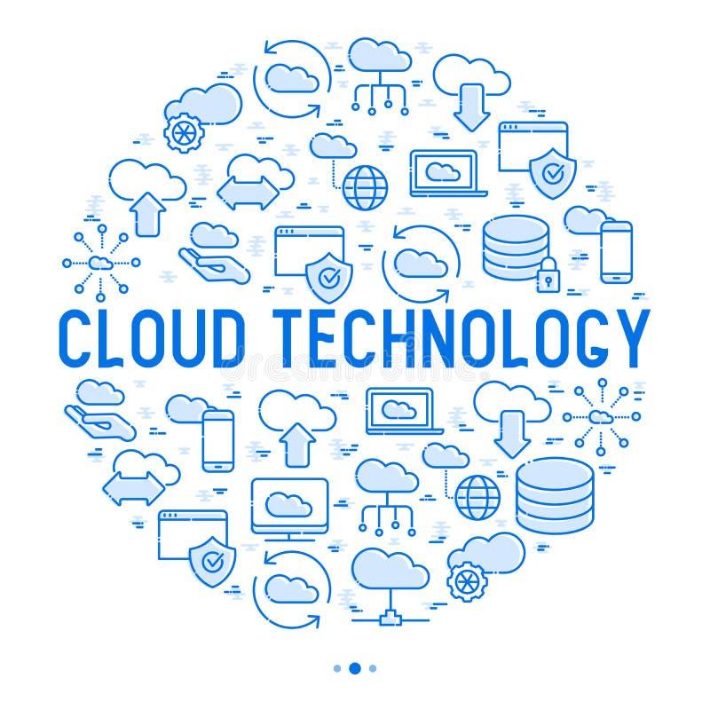 Έννοια τεχνολογίας υπολογισμού σύννεφων στον κύκλο διανυσματική απεικόνιση