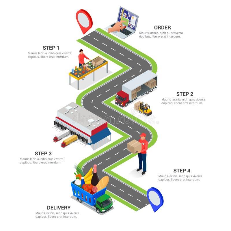 Έννοια της γρήγορης υπηρεσίας παράδοσης παντοπωλείων για infographic Isometric διανυσματική απεικόνιση διανυσματική απεικόνιση