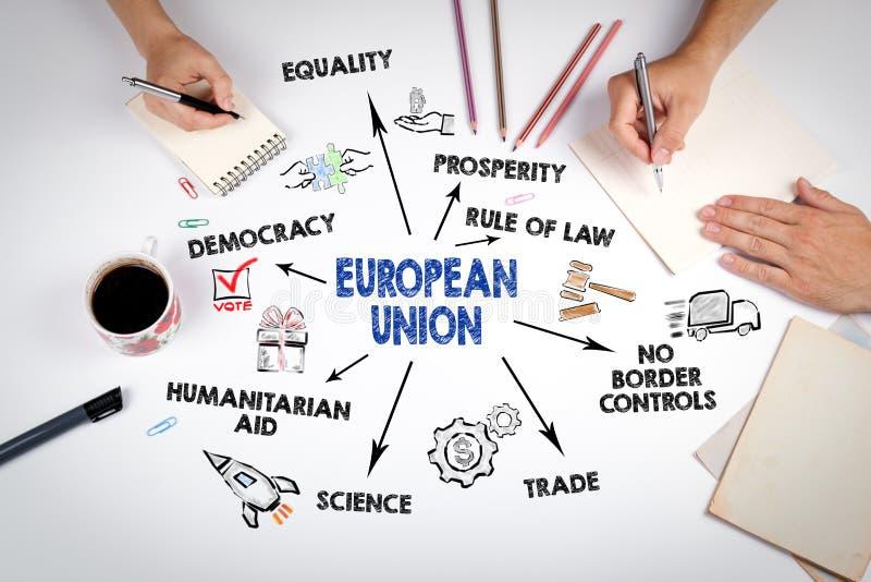 Έννοια της Ευρωπαϊκής Ένωσης Διάγραμμα με τις λέξεις κλειδιά και τα εικονίδια στοκ εικόνα με δικαίωμα ελεύθερης χρήσης