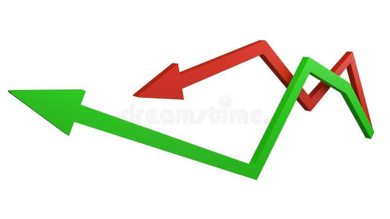 Έννοια της οικονομικής ανάπτυξης και της οικονομικής υποχώρησης το πράσινο και κόκκινο βέλος που απομονώνεται με στο λευκό ελεύθερη απεικόνιση δικαιώματος