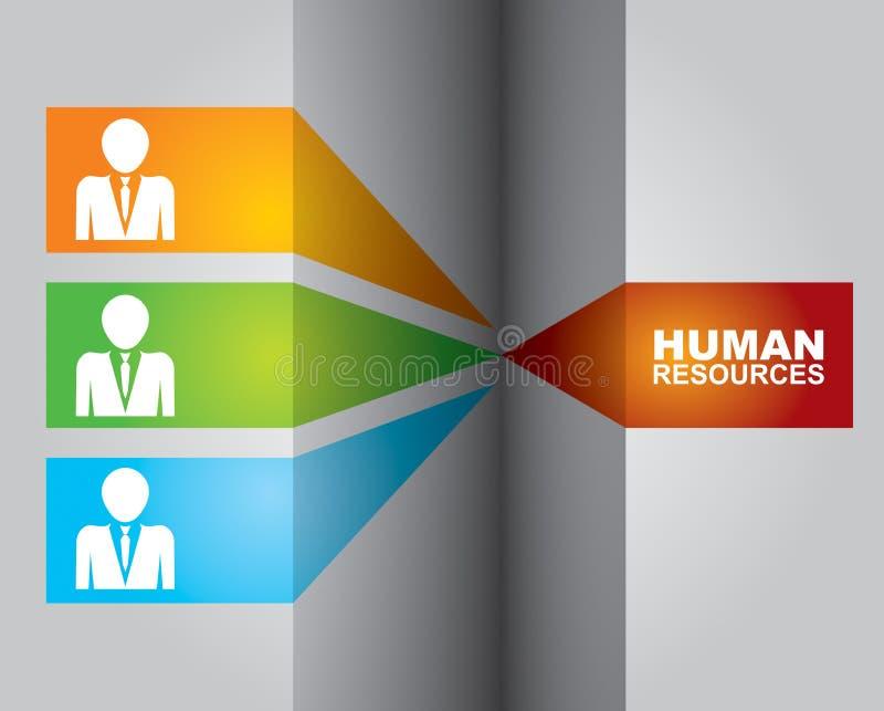 Έννοια του ανθρώπινου δυναμικού διανυσματική απεικόνιση