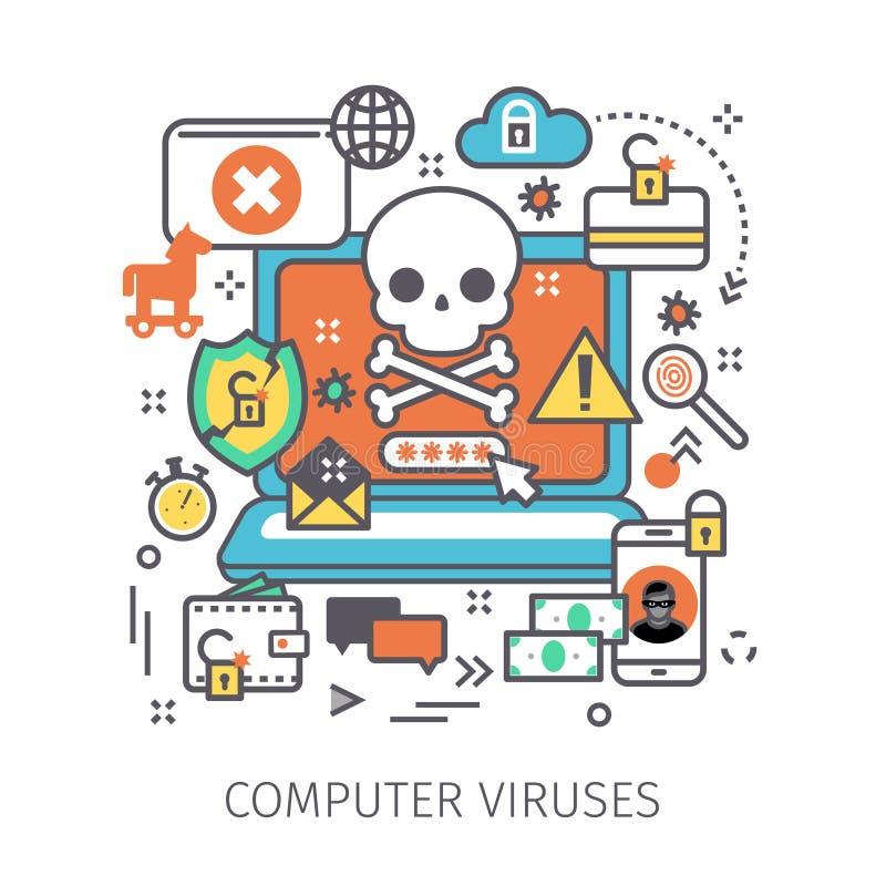 Έννοια του ιού, της πειρατείας, της χάραξης και της ασφάλειας διανυσματική απεικόνιση