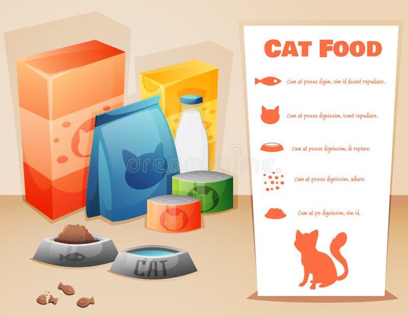 Έννοια τροφίμων γατών ελεύθερη απεικόνιση δικαιώματος