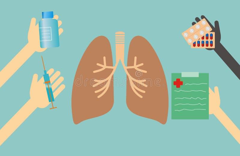 Έννοια υγειονομικής περίθαλψης - πνεύμονες επεξεργασίας ελεύθερη απεικόνιση δικαιώματος