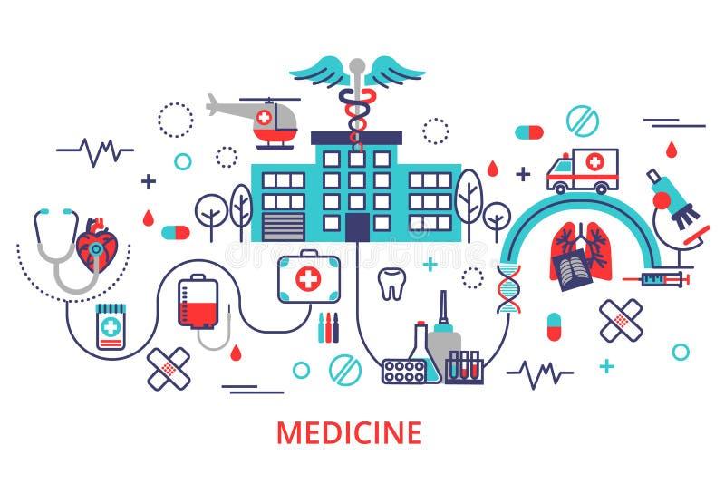 Έννοια υγειονομικής περίθαλψης στο σύγχρονο επίπεδο ύφος γραμμών Οριζόντιο έμβλημα στοκ φωτογραφίες με δικαίωμα ελεύθερης χρήσης