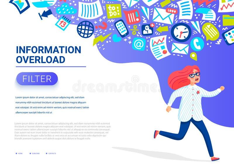 Έννοια υπερφόρτωσης πληροφοριών Νέες γυναίκες που τρέχουν μακρυά από το ρεύμα πληροφοριών που ακολουθεί την Έννοια του προσώπου ελεύθερη απεικόνιση δικαιώματος