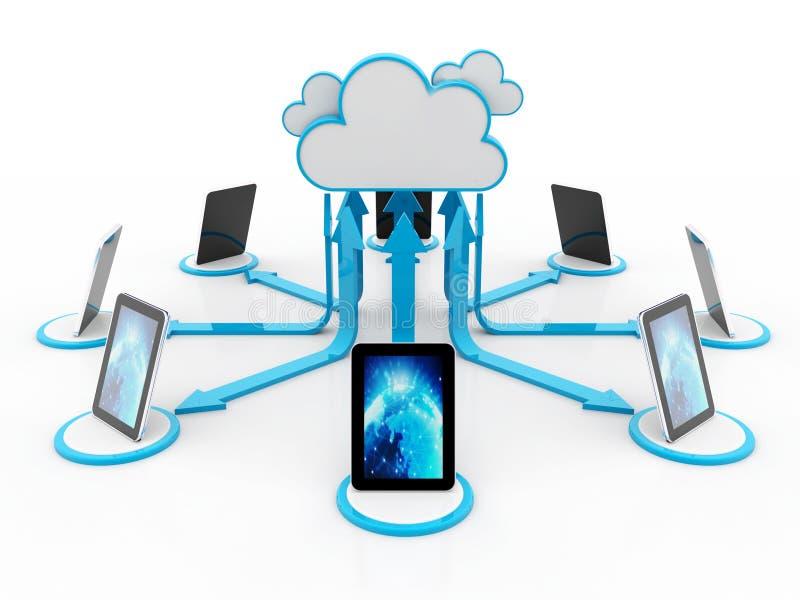 Έννοια υπολογισμού σύννεφων, δίκτυο σύννεφων τρισδιάστατη απόδοση στοκ φωτογραφίες με δικαίωμα ελεύθερης χρήσης
