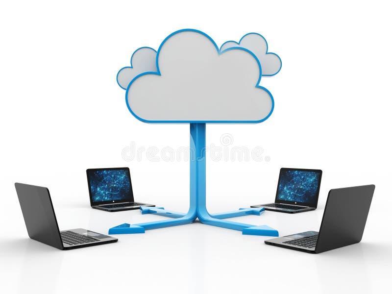 Έννοια υπολογισμού σύννεφων, δίκτυο σύννεφων τρισδιάστατη απόδοση στοκ εικόνες