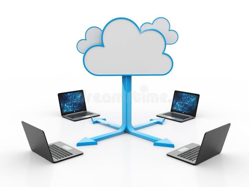 Έννοια υπολογισμού σύννεφων, δίκτυο σύννεφων τρισδιάστατη απόδοση στοκ φωτογραφία