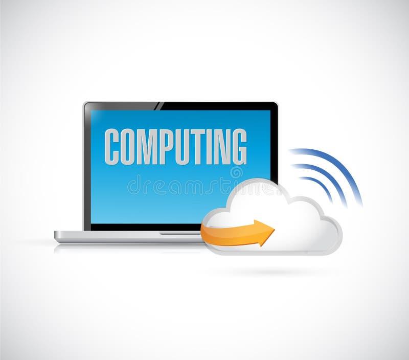 έννοια υπολογιστών υπολογισμού σύννεφων στοκ εικόνα