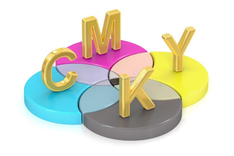 Έννοια CMYK, τρισδιάστατη απόδοση διανυσματική απεικόνιση