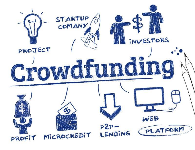 Έννοια Crowdfunding διανυσματική απεικόνιση