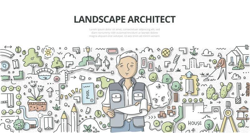 Έννοια Doodle αρχιτεκτόνων τοπίου απεικόνιση αποθεμάτων