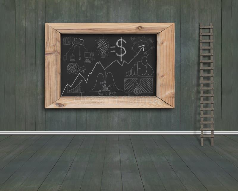 Έννοια doodles που επισύρεται την προσοχή επιχειρησιακή στον πίνακα με το ξύλο stepladde ελεύθερη απεικόνιση δικαιώματος